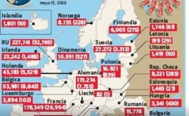 ONU: Pandemia de COVID-19 dejará un mundo más pobre